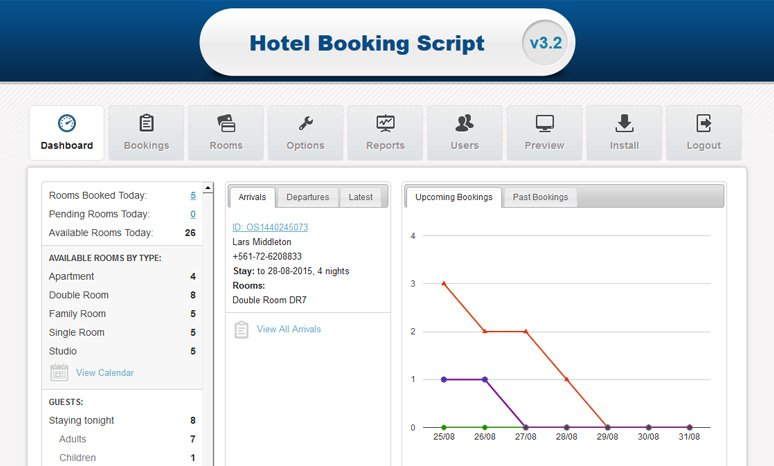 online hotel reservation system proposal ★ online hotel reservation system project proposal :: find discount hotels, motels, and cheap hotel rooms with hotel reviews, online hotel reservation system project proposal lowest price guarantee.