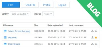 File Sharing Script 1.0:  Enhance Your Business & CRM