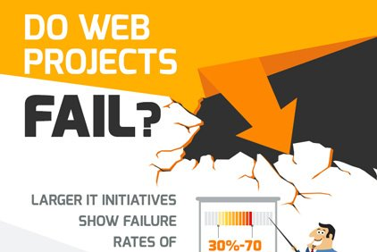 [Infographic] Why Web Projects FAIL And How NOT To?