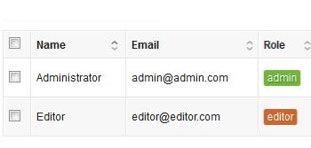 Store Locator script users