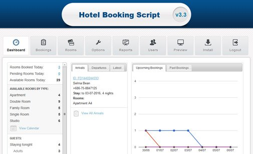 online hotel booking system Hotels online provides smaller hotel groups and individual guesthouses with the same online reservation and online marketing potential as the major global hotel.