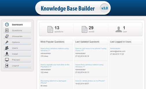 Knowledge base builder knowledge base software phpjabbers for Access knowledge base template