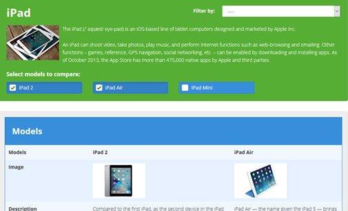 PHPJabbers Deals | Mega Bundle Sale