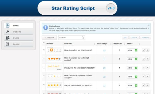 PHP Rating Script